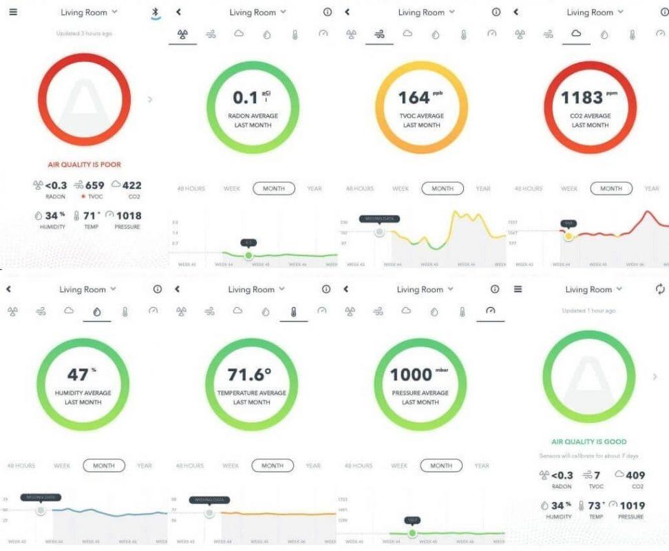 Airthings Wave Plus - Sensors