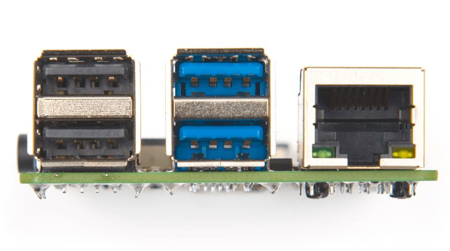 Raspberry Pi 4 Ports